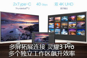 多屏连接灵耀3 Pro多个独立工作区飙升效率
