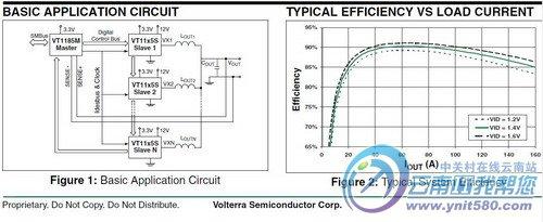 显卡右侧是供电电路,从图片上来看,gpu采用了六相供电,显存采用了两相