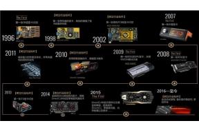 华硕GeForceRTX 20系显卡狂吸粉
